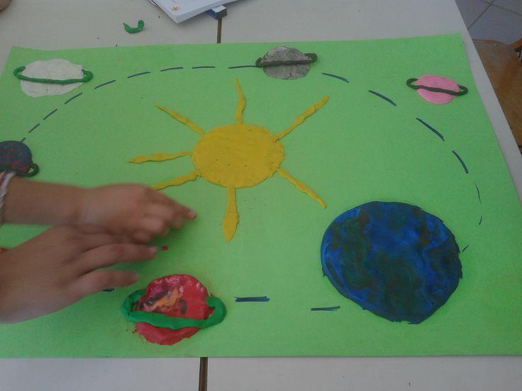 Το πλανητικό μας σύστημα-μακέτα με πλαστελίνη-Γεωγραφία Στ' τάξη