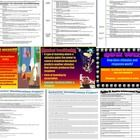 Psychology Classical & Operant Conditioning, Observational Learning Unit Bundle Includes: -Unit Schedule -General Learning PowerPoint with chec...