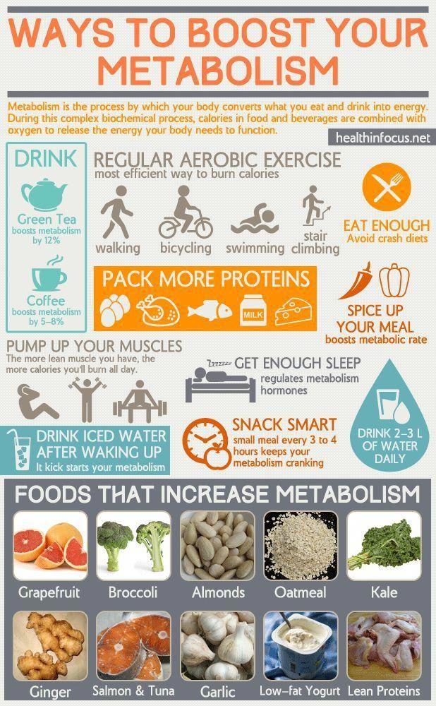keto diet program for men