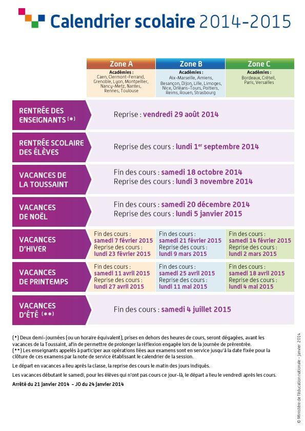 Calendrier scolaire 2014-2015, à retrouver en version interactive sur http://www.education.gouv.fr/pid25058/le-calendrier-scolaire.html