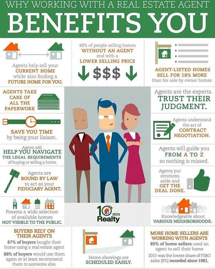 Wondering why it is so beneficial to work with a Realtor when buying or selling your home? Check out this inforgraphic and see some of the many reasons why utilizing the expertise and services of a local real estate professional benefits you! #usearealtor #realestatetips #homebuying #homeselling