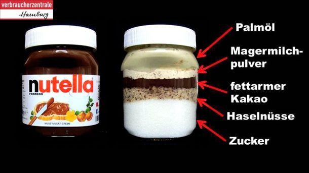 Die Verbraucherzentrale hat die Zutaten von Nutella in ein Glas gefüllt.  (Quelle: Verbraucherzentrale Hamburg)