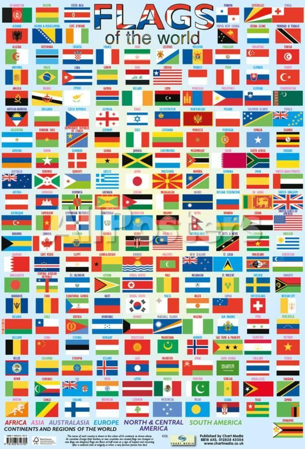 Flags Of The World Print Allposters Com Flags Of The World World Country Flags All World Flags