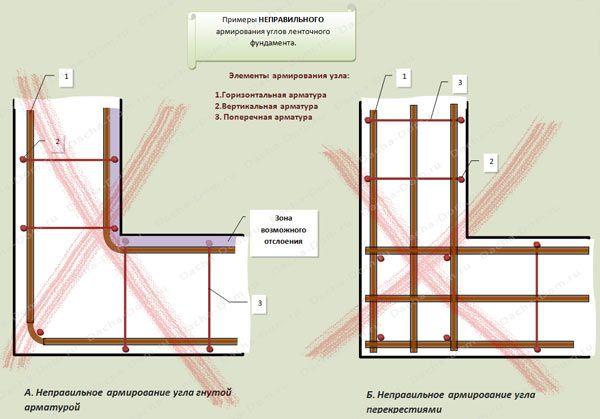 primer-nepravilnogo-armirovanija-uglov.jpg (600×419)