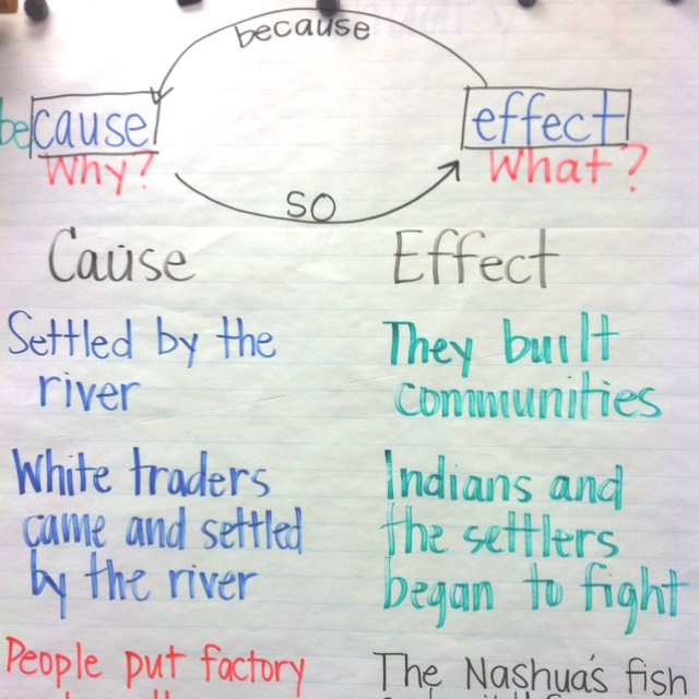 different ways to write a conclusion paragraph
