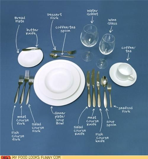 How to set a table because honestly, who really remembers where all those forks go?