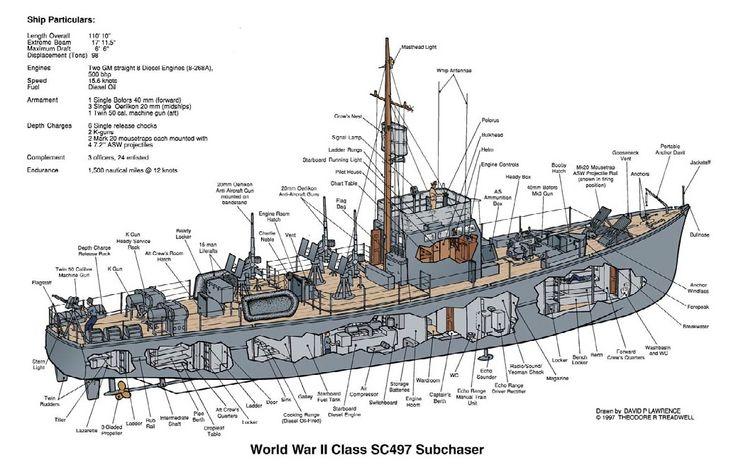 ww2 class sc subchaser cutaway illustration | ship ... u s navy submarine diagram #5