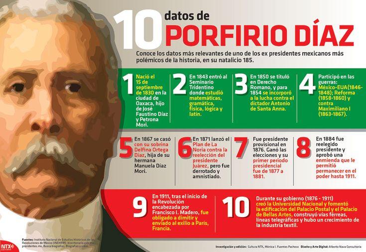15 de septiembre de 1830 nació Porfirio Díaz.  En la #Infographic te damos 10 datos relevantes de su vida.