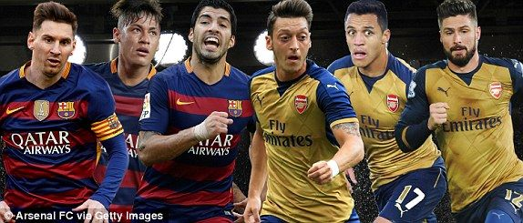 Barcelona 3-1 Arsenal UEFA Champions League RESULT: As it happened | Daily Mail Online
