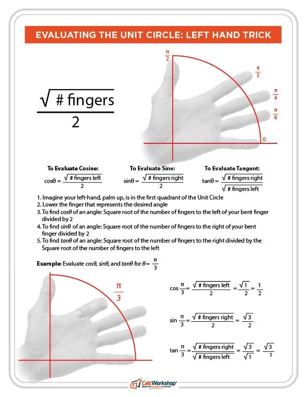 Unit Circle Hand Trick - Amazing trick for evaluating trig functions without a calculator.  It helps students memorize the unit circle quickly.  Great technique for your high school math analysis or trig class.  Check it out today!