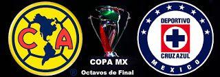 Blog de palma2mex : AMERICA 1 CRUZ AZUL 0 – COPA MX