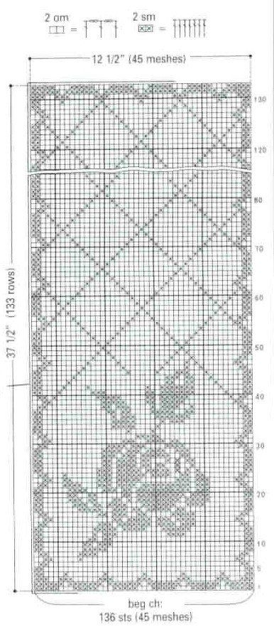 caminito de rosas - crochet chart  Could be used as a filet pattern or as a chart for colourful tapestry crochet :-)