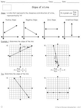 Slope Of A Line Differentiated Notes And Practice Junior High Math Math Notebooks Free Math Worksheets