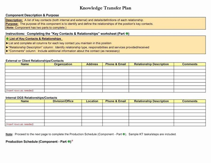 Employee Transition Plan Template New Transition Plan