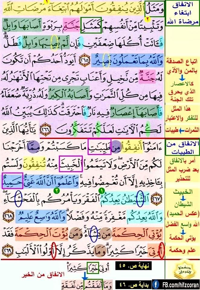 تثبيت حفظ سورة البقرة صفحة ٤٥ In 2021 Bullet Journal Quran Periodic Table