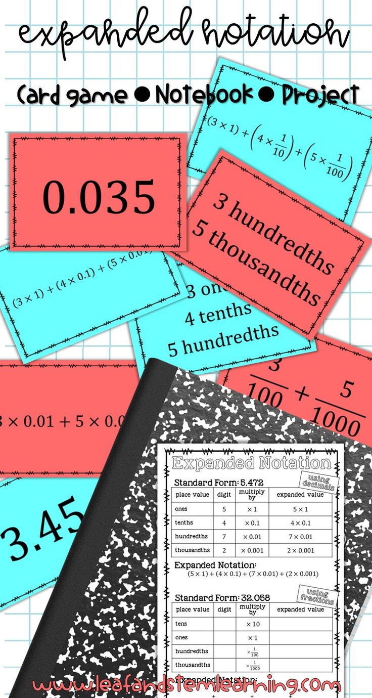 A back to school best seller, this expanded notation math center set and interactive notebook is great place value practice for your 5th grade classroom.
