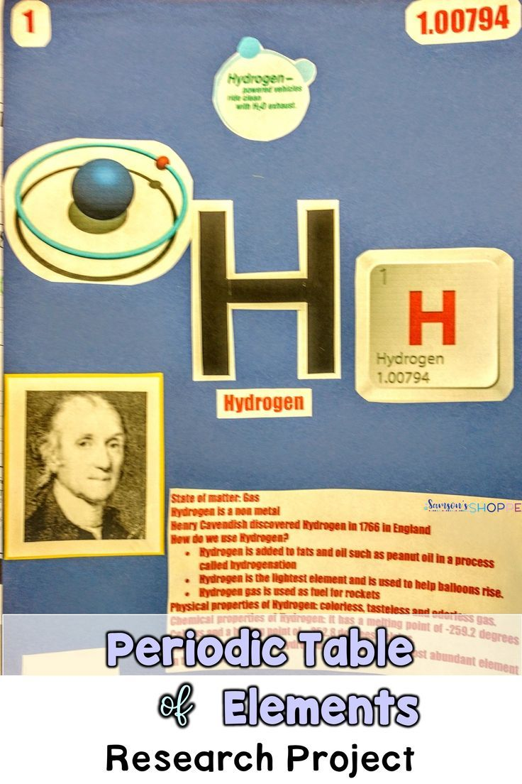 periodic table of elements research project reinforce knowledge of atoms with this assessment to review atomic number mass element name symbol