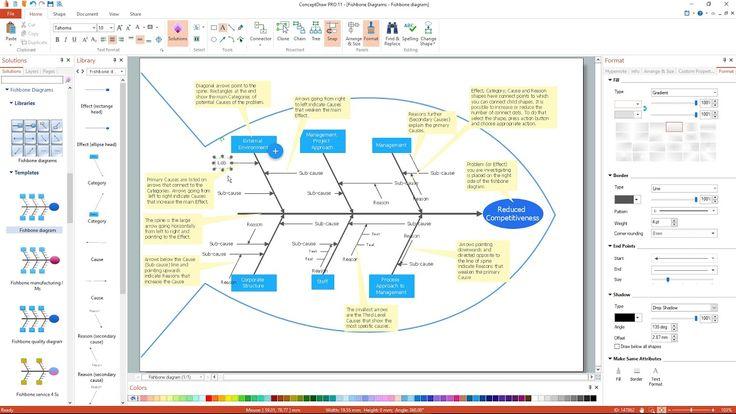 Best 25+ Ishikawa diagram ideas on Pinterest Ishikawa, Risk - microsoft word diagram templates