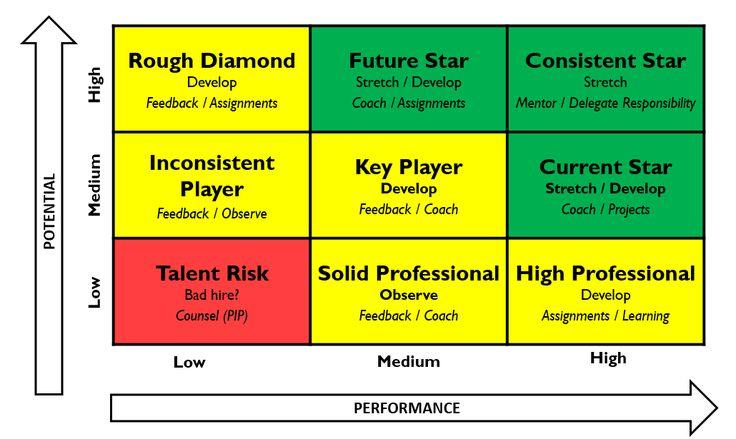 Options strategies management tool - blogger.com
