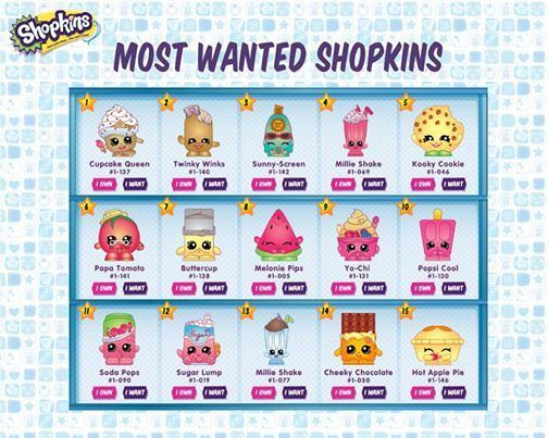 picture regarding Shopkins Printable List referred to as Shopkins 1 checklist