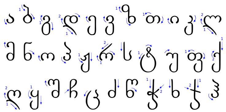 Georgian Alphabet Handwriting Script http://en.wikipedia.org/wiki/Georgian_scripts