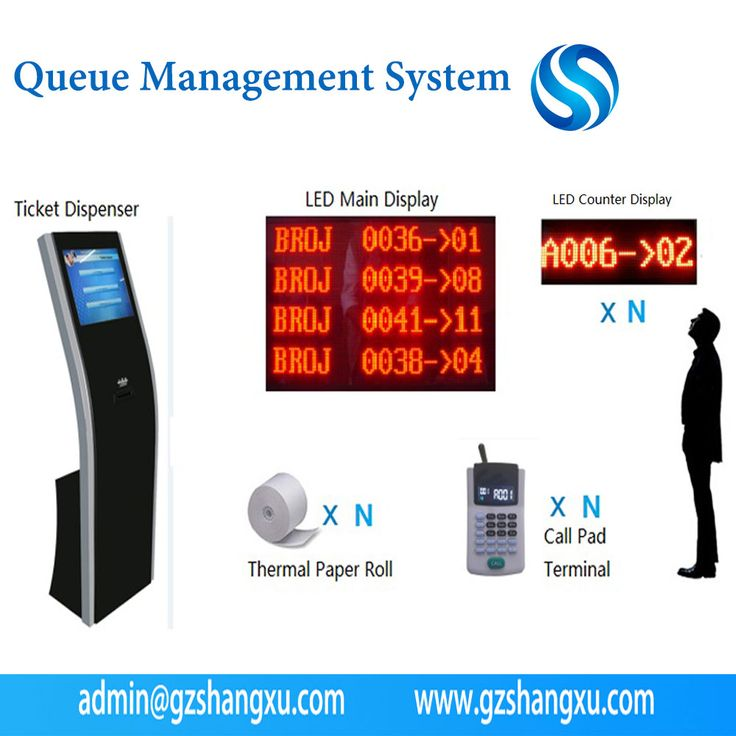 Improve customer waiting experience by queuing management system