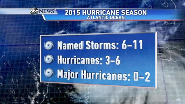 NOAA Issues Its Forecast for the 2015 Atlantic Hurricane Season - ABC News