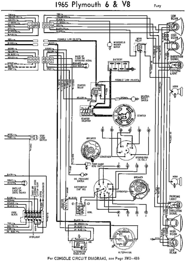 50 Elegant Potter Brumfield Relay Wiring Diagram In 2020