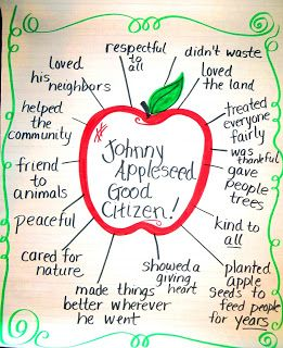 "First Grade Wow: ""We Wanna Be Like Johnny!"" Great idea for using the story of Johnny Appleseed as a citizenship lesson"