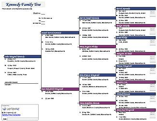 17 Best ideas about Family Tree Templates on Pinterest | Family ...