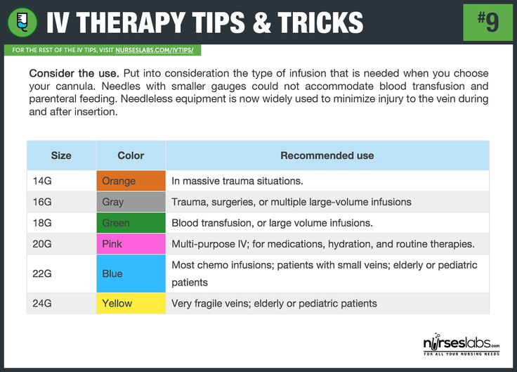 #9- IV Therapy Tips and Tricks for Nurses