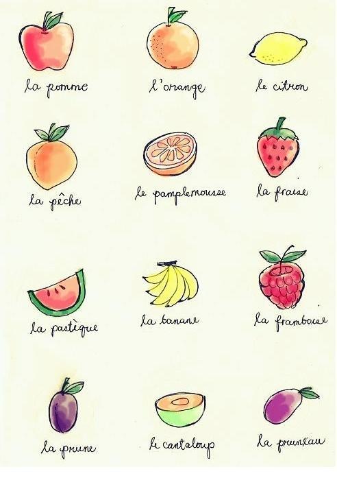 Owoce - słownictwo 1 - Francuski przy kawie