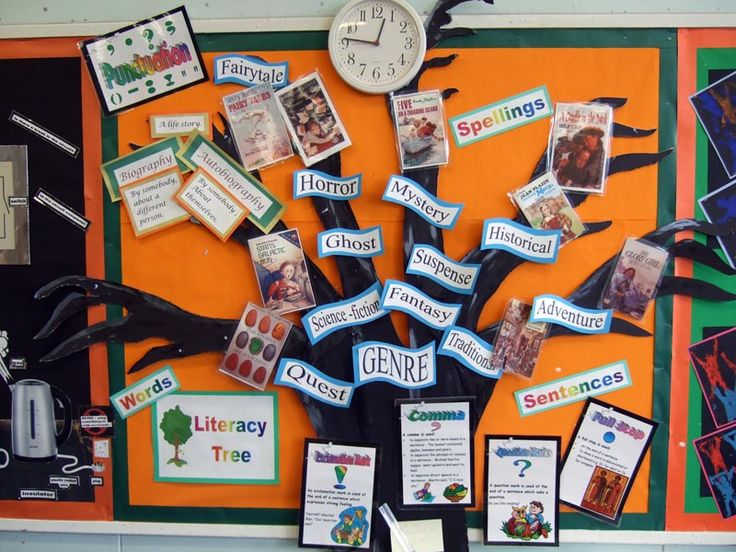 Modern Language Classroom Displays ~ Best genre bulletin boards ideas on pinterest black