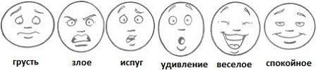 эмоции для рисования: 19 тыс изображений найдено в Яндекс.Картинках