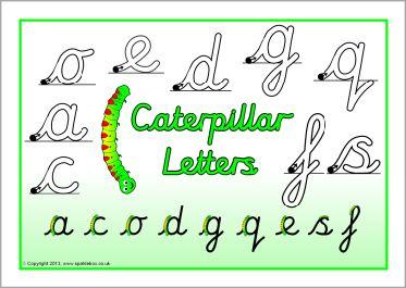 Letter formation posters - cursive (SB10004) - SparkleBox