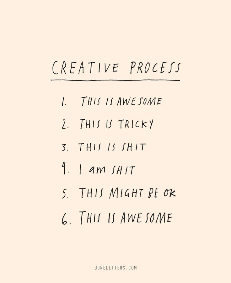 The Creative Process — June Letters Studio