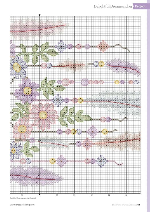Borduurpatroon Kruissteek Dromenvanger *Embroidery Cross Stitch Pattern Dreamcatcher ~met Bloemen 3/4~