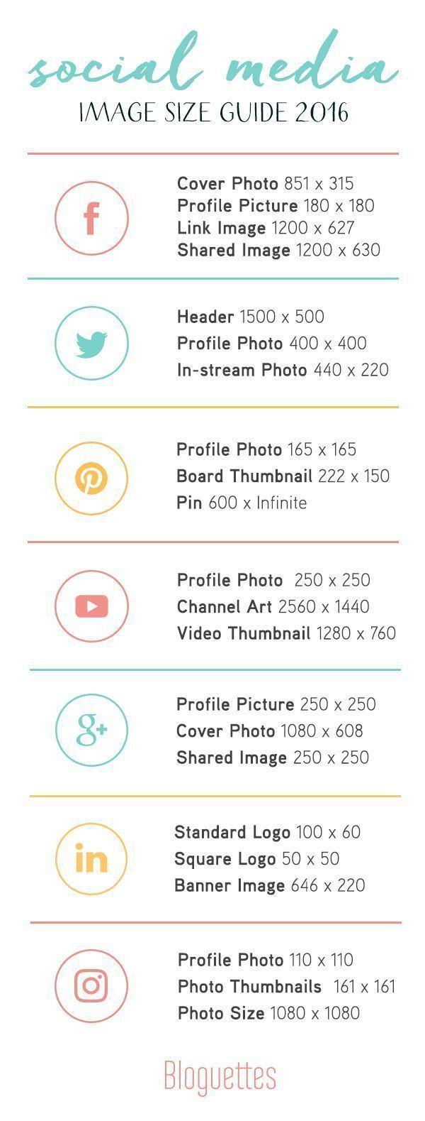 Social Media Image Size Guide for 2016! #socialmedia
