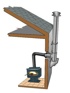 Kelly Sveinson invented the first insulated prefabricated chimney, using a metal Coca-Cola sign for raw material in 1933. It's known as a 'Selkirk chimney' worldwide.