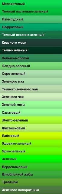 таблицы размеров   Записи в рубрике таблицы размеров   Дневник : LiveInternet - Российский Сервис Онлайн-Дневников