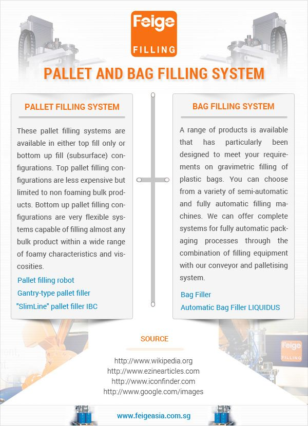 Feige Filling is one of the leading manufacturers of filling machines for liquid and pasty products. They deal in manufacturing of drum filing systems, pallet filing systems, can/pail filing systems, bag filing systems, conveyor systems and palletizing systems.