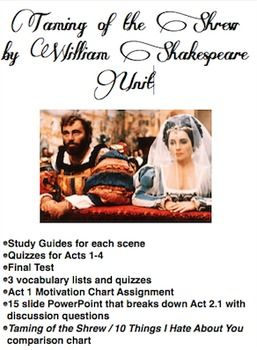 The Taming of the Shrew Act IV, Scenes 3 and 4 Summary and Analysis