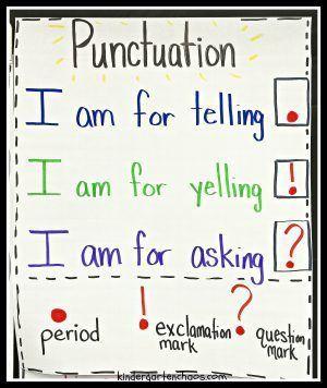 1000+ images about Kindergarten Writing & Grammar on Pinterest