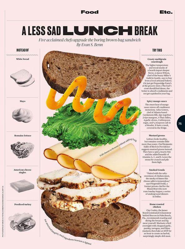 Sandwich-improvements-shot-by-brian-vu-bloomberg-businessweek-etc-its-nice-that-