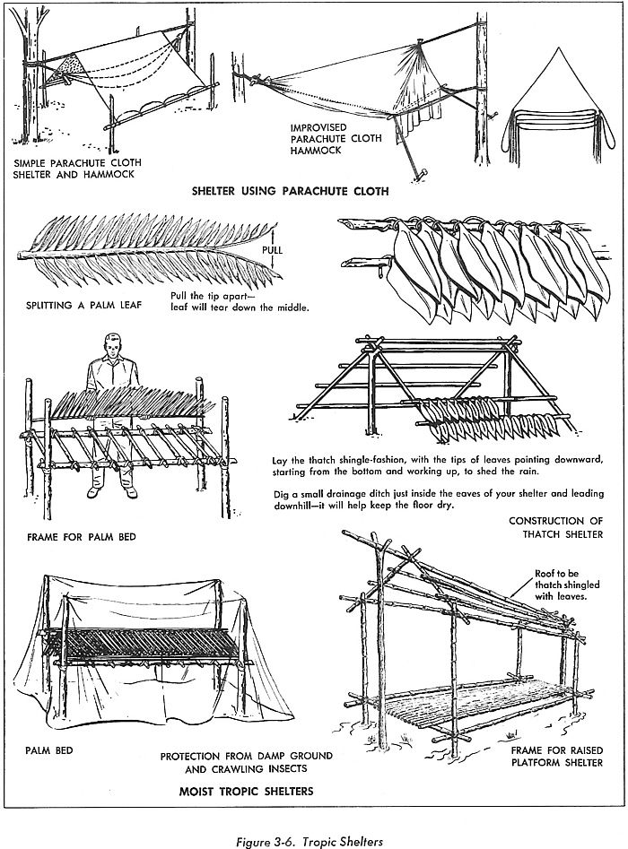 Best 25+ Survival shelter ideas only on Pinterest