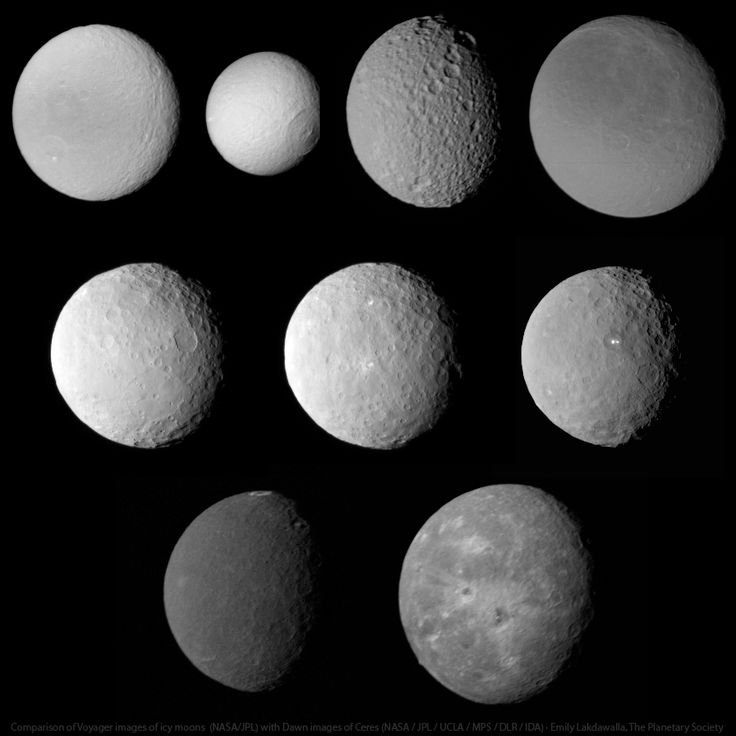 Eight icy worlds-Tethys, Rhea, asteroids, Voyager 1 and 2, Dawn, Saturn's moons, asteroid 1 Ceres, Mimas, Uranus' moons