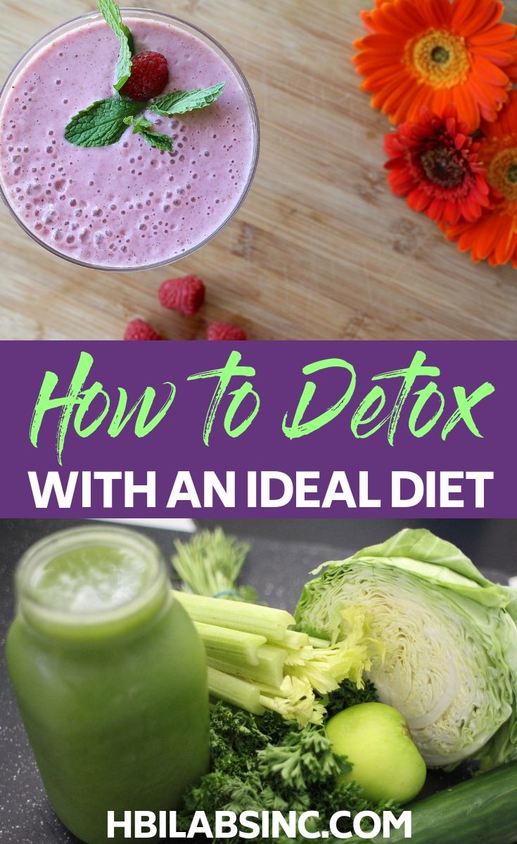 Ideal Diet 365 Detox to Reveal those Abs