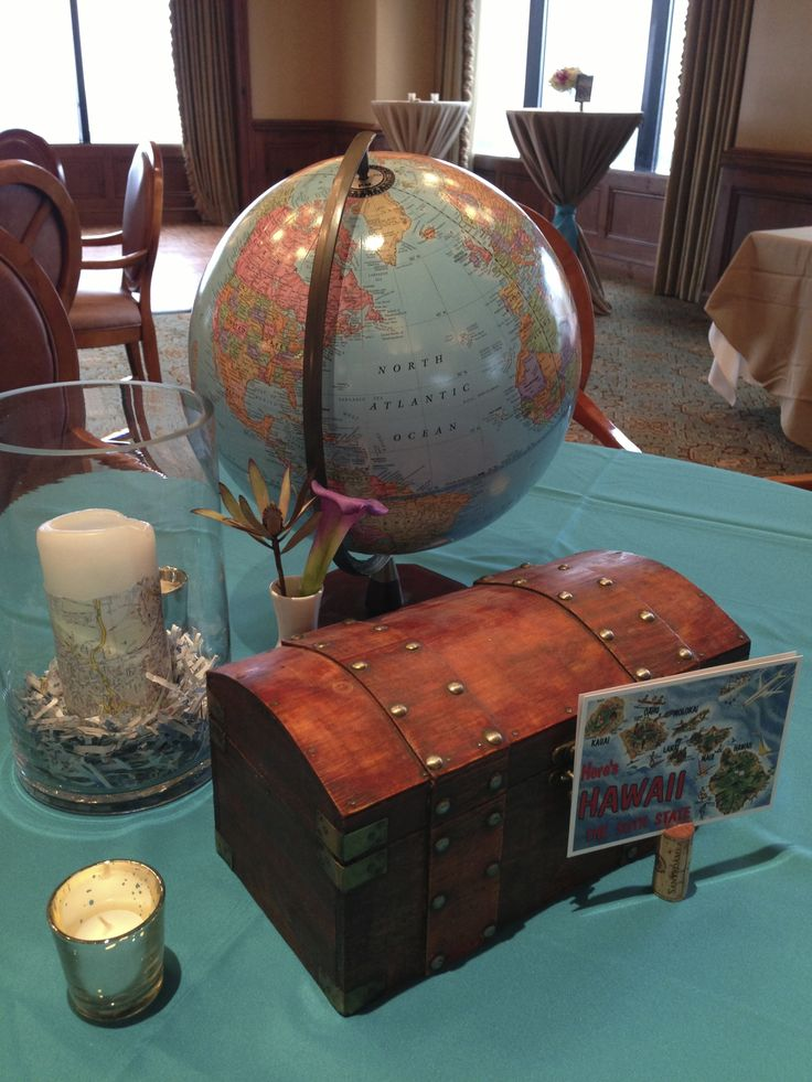 Travel Themed Centerpieces - By The Party Girl Events