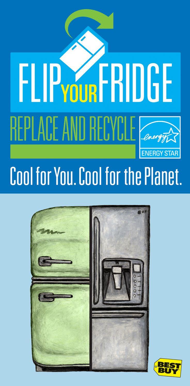 20 best sustainable tech images on pinterest appliances