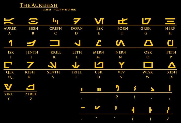 Aurebesh (Star Wars)